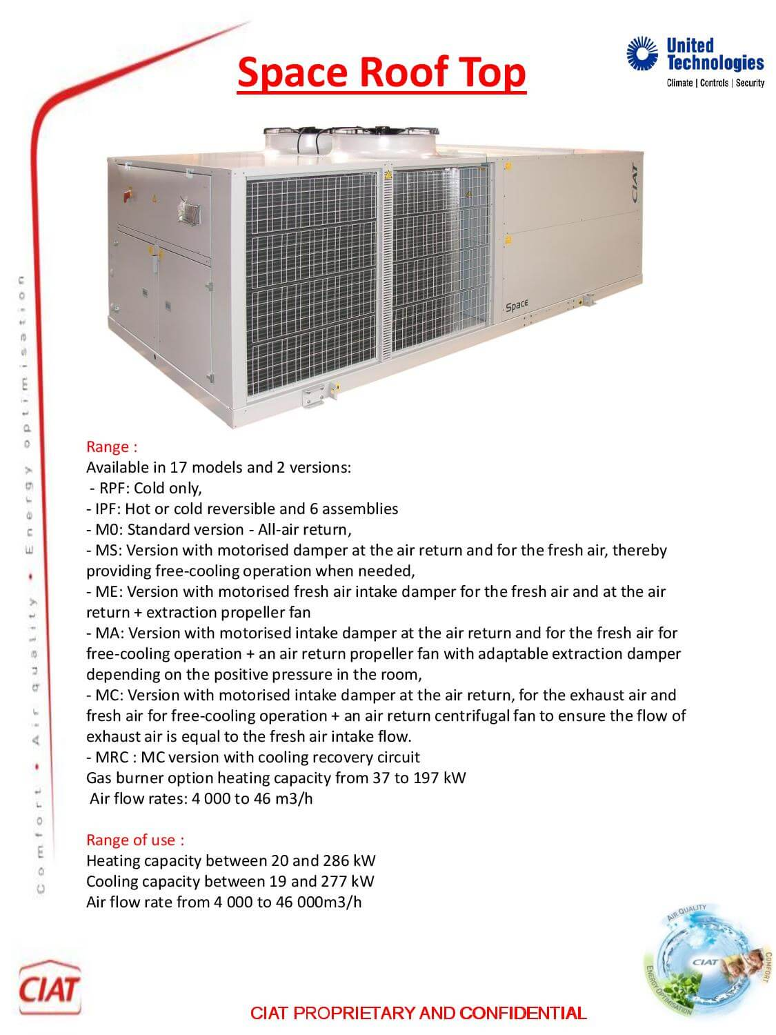 Space Pf Roof Ciat Air Conditioning And Heating