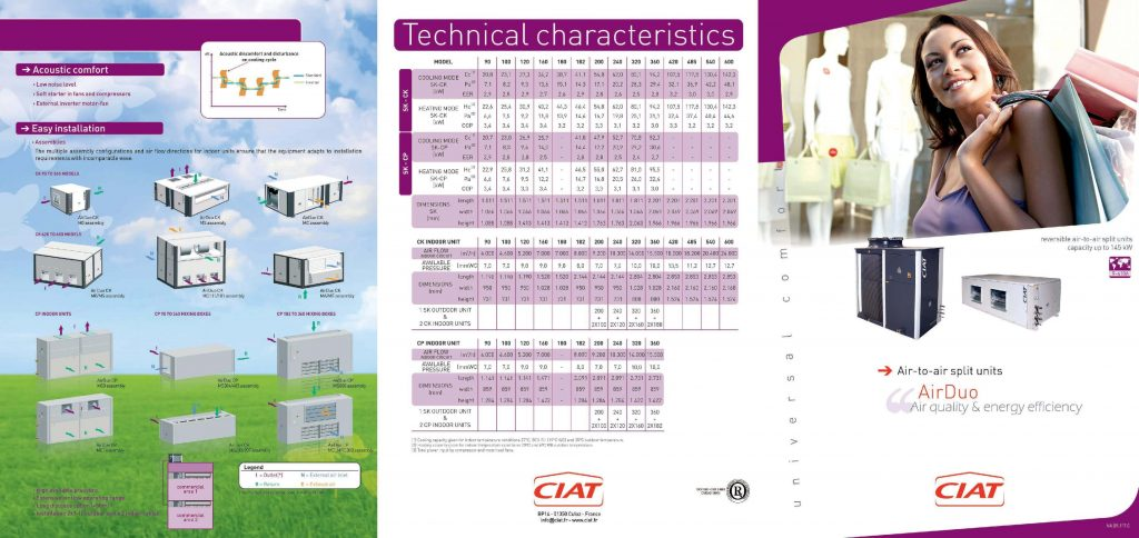 Airduo Ciat Air Conditioning And Heating